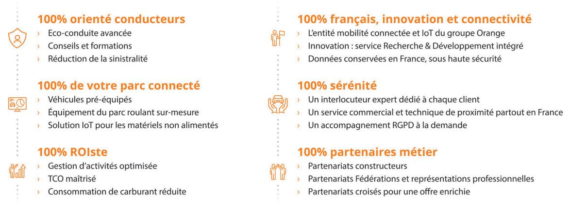 Orange Business Services - Ocean